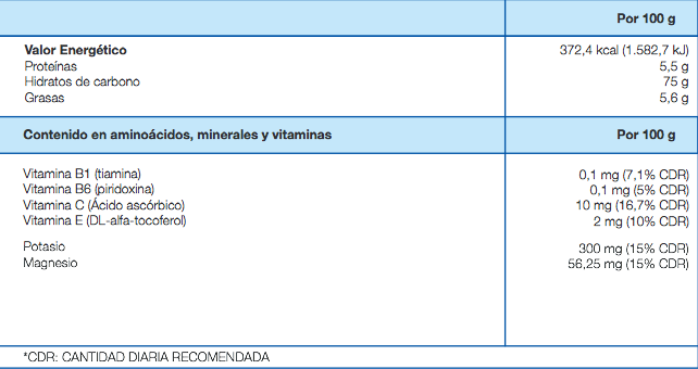 Valores_nutricionales KeepGoing