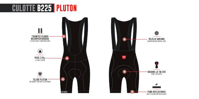 Taymory pluton cullote